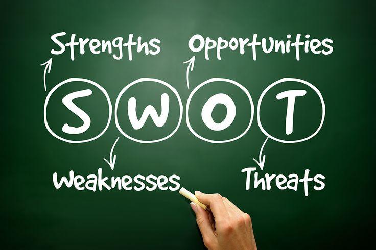 Mit der SWOT-Analyse lernt du einfacher und effektiver deine Stärken und Schwächen zu erkennen, um so effektiver an dir selbst zu arbeiten.