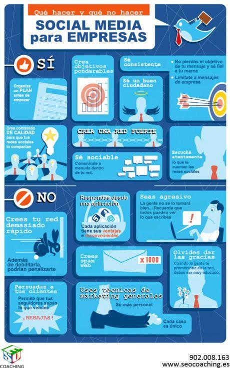 Consejos social media para empresas.
