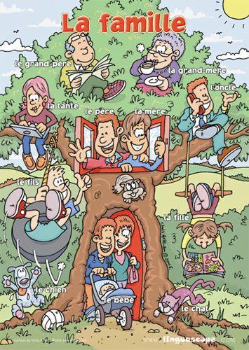 Poster - La famille