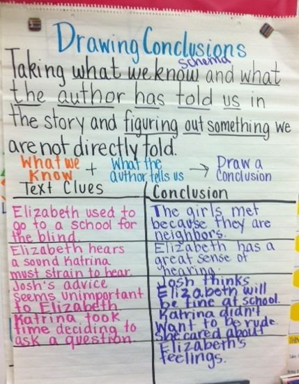 9 best Drawing Conclusions images on Pinterest Teaching reading