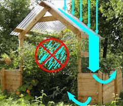 tomatenhaus selber bauen - Google-Suche