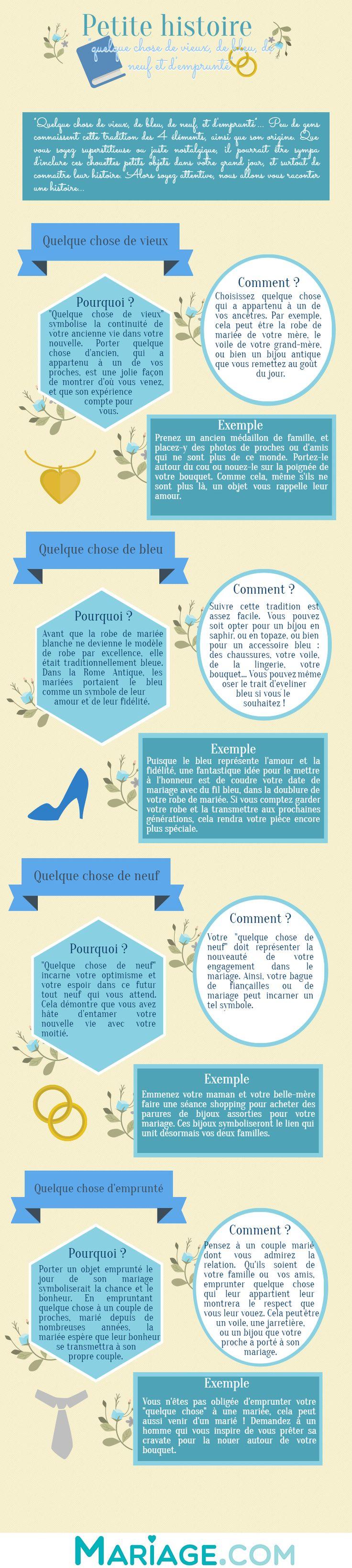 infographie histoire des traditions de mariage