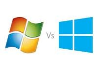 Comparing Windows 8 And 7 And Previous Versions Of The Os