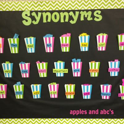 Synonym bulletin board when students get stumped with trying to figure out synonyms or antonyms for Synonym of ideas