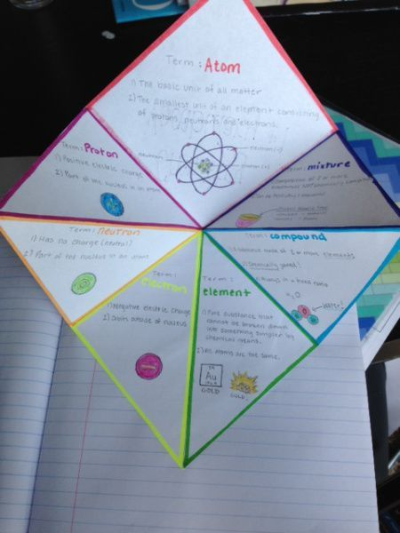 chemistry vocab foldable...