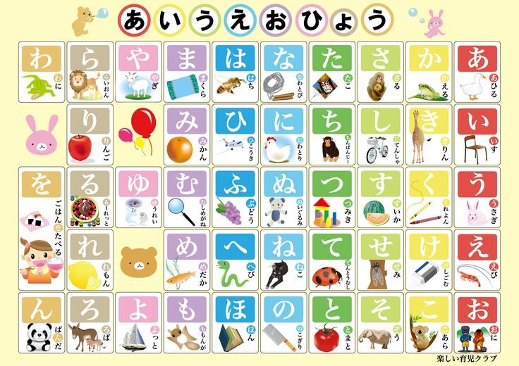 あいうえお表 あいうえおひょう Aiueo Chart 平仮名表 ひらがなひょう Hiragana Chart