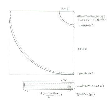 サーキュラースカートは布地を裁断した後の工程はシンプルですが、一番肝心なのが『型紙』です。型紙を作る際に、まず「ヒップ」と「スカート丈」をメジャーで測ります。次に画像の数式にそれぞれ当てはめて計算しましょう。