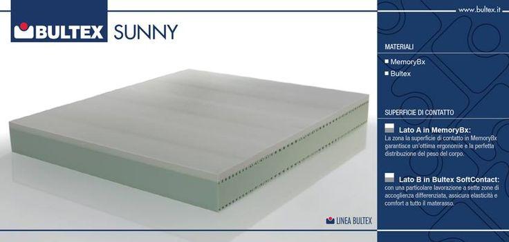 Versatile, dinamico e accogliente, Sunny è il materasso della linea Bultex studiato per offrirti notti confortevoli grazie alle 7 zone di accoglienza differenziate.  La possibilità di utilizzare Sunny su entrambi i lati, e la leggerezza del materasso, consentono di godere del tipo di comfort preferito a seconda delle diverse esigenze.