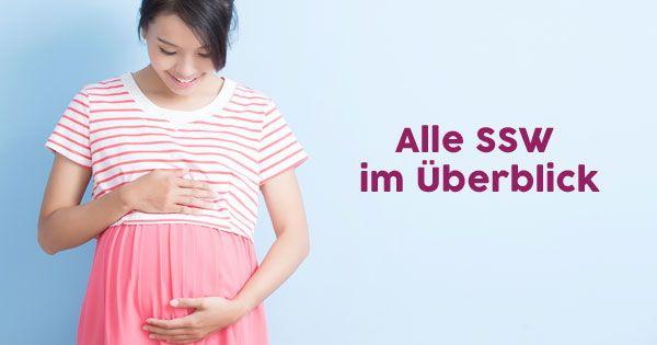 Das passiert in der 6. Schwangerschaftswoche bei Mama & Baby ...