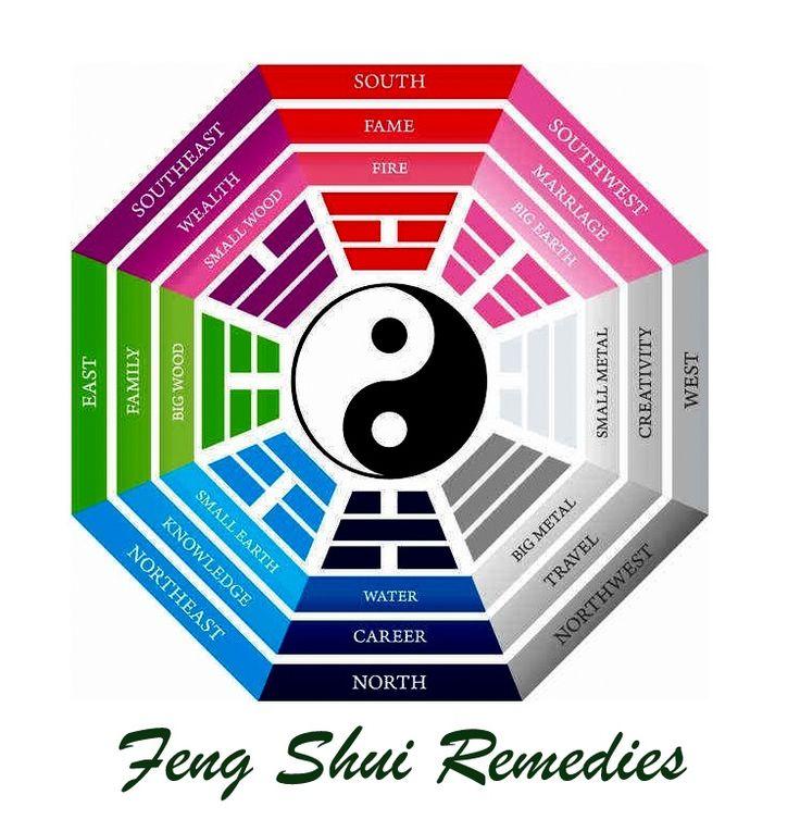 1000 images about feng shui on pinterest feng shui tips burgundy