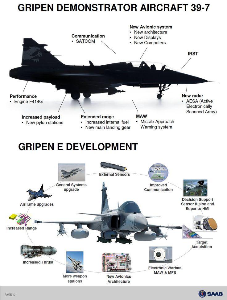 SAAB Gripen demonstrator JAS-39 NG Evolution. one of MRF's contender for PAF.