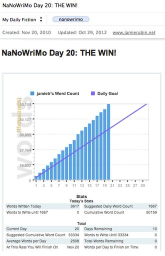 4 Ways to Use Evernote for NaNoWriMo (National Novel Writing Month)