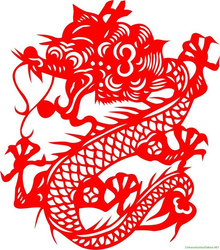 china is a dragon today essay