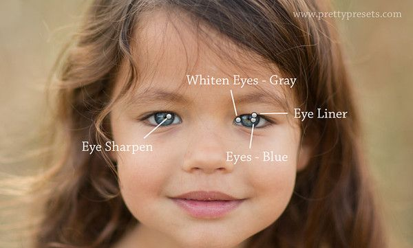 How to Enhance Eyes in Lightroom | Pretty Presets for Lightroom