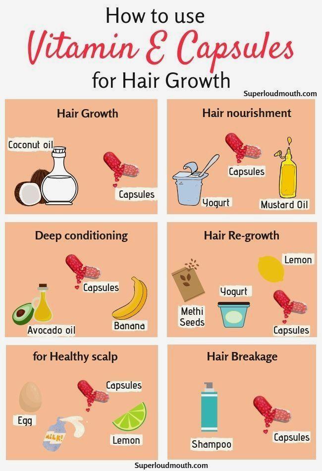 Evion 400 Mg Capsule Online Hair Vitamins Hair Growth Vitamin E Capsules