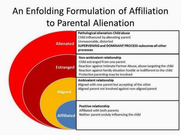 """an introduction to the issue of abusive parents The ability to handle life's issues and demands is based upon psychological  of  their education, composition, income, or values"""" (introduction section, para1)   according to goldsmith (2000), parental abusive behavior results from poor."""