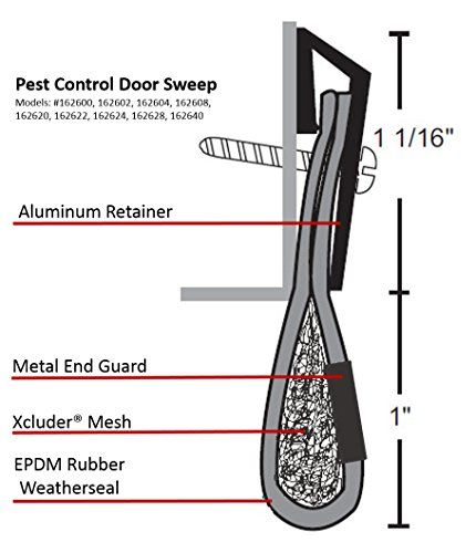 Top 25 Ideas About Door Sweep On Pinterest Drywall