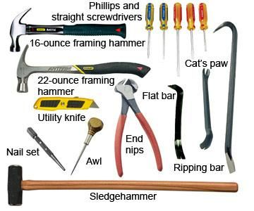 Basic Carpentry Hand Tools List