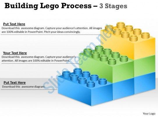 lego blocks diagram 3 stages 1 Slide01