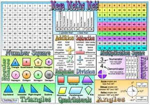 Free Printable Mega Math Mat - This attractive mat can be laminated and displayed on a classroom wall, on group desks, sent home for homework reference or be the inspiration for students to design their own.