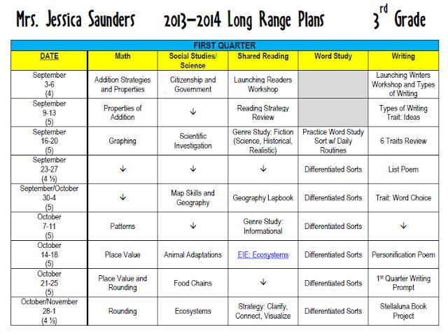3rd Grade Long Range Lesson Plans