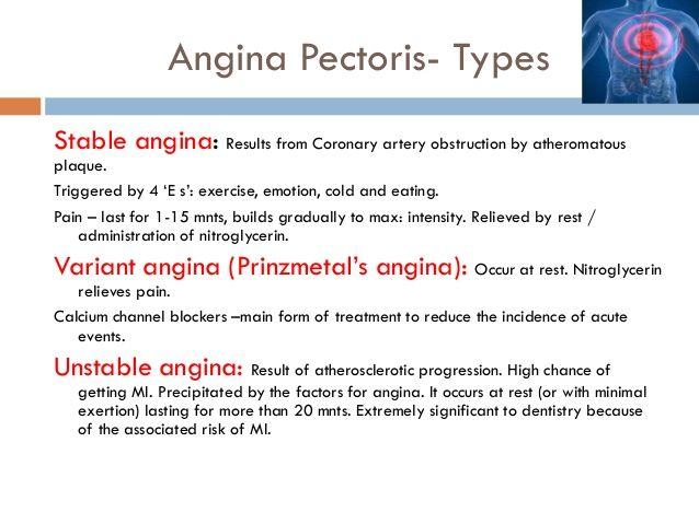 Types of angina pectoris