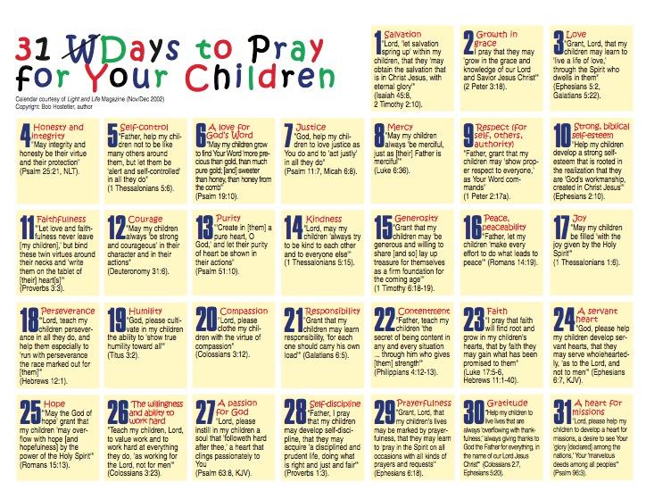 31 Ways to Pray for Your Children...this was written by...Pastor Bob Hostetler..