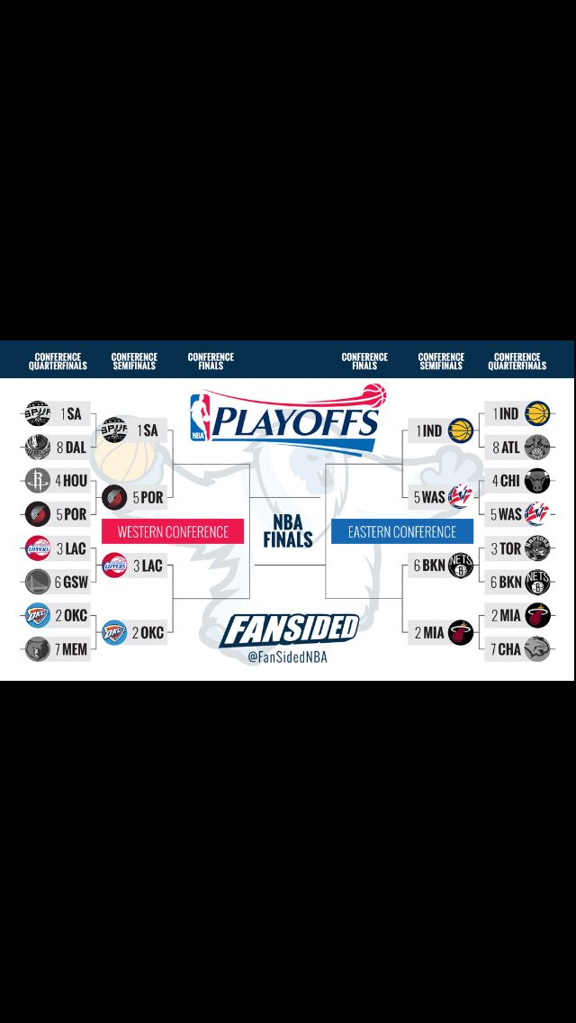 ... Best 25+ Nba Playoff Schedule Ideas On Pinterest Baseball   Nba Depth  Charts ...  Nba Depth Charts