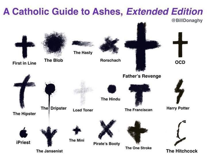 A Catholic Guide To Ashes ~ Extended Version via Church Pop