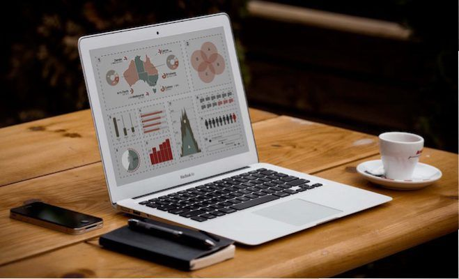 Make your data visually appealing, it will help your in-bound content marketing…