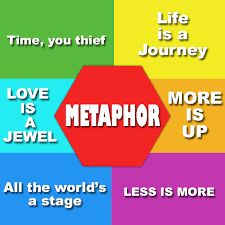 Image result for metaphors definition