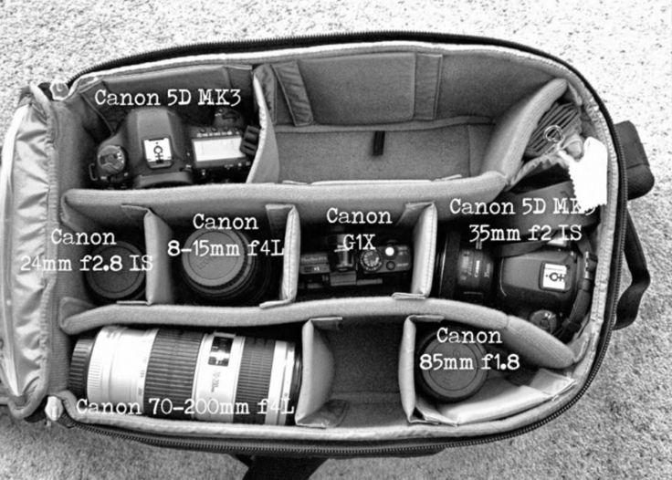 Canon  Bag full of good stuff