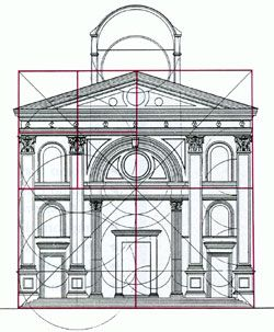 ALBERTI: Sant'Andrea, Mantua. Demonstration of proportions used by Alberti. Located on a fairly difficult site, the exterior of the church would have to address a piazza without being able to front it fully. The facade accomplished its task by virtue of Alberti's boldness in combining typologies from the ancient world into a new synthesis. To give the facade monumentality, he imposed on it a triumphal arch, not unlike the Arch of Titus in Rome