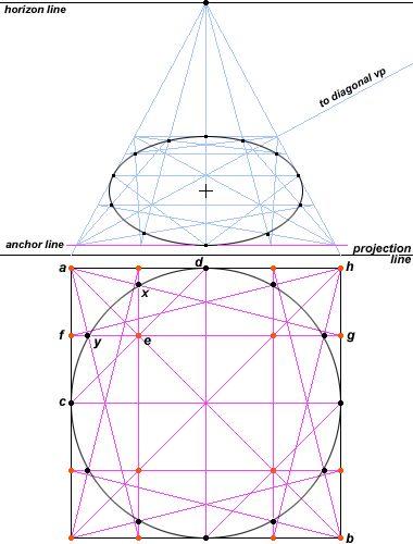 HandPrint.com/*** DRAWING--Advanced perspective techniques