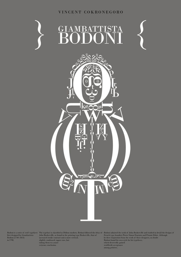 Glyphic – Giambattista Bodoni (Vincent Cokronegoro)