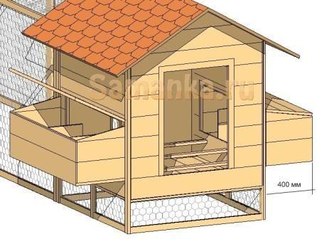 курятник,+как построить курятник +своими руками,проект курятника,курятник +на даче,+как сделать курятник,курятник чертеж