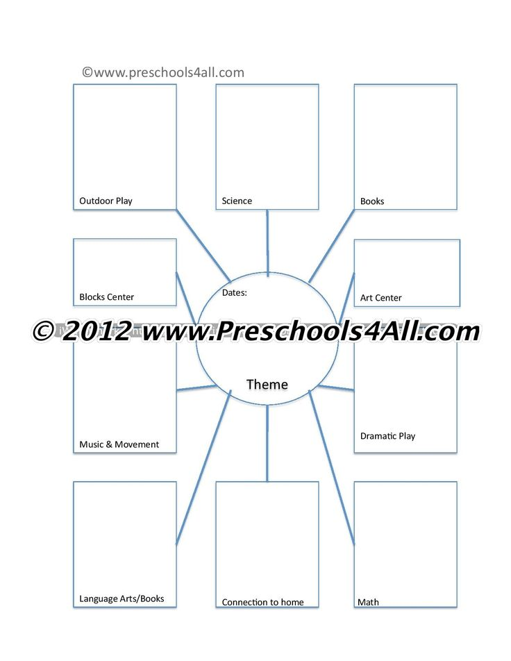 Best 25+ Preschool lesson plan template ideas on Pinterest - lesson plan format