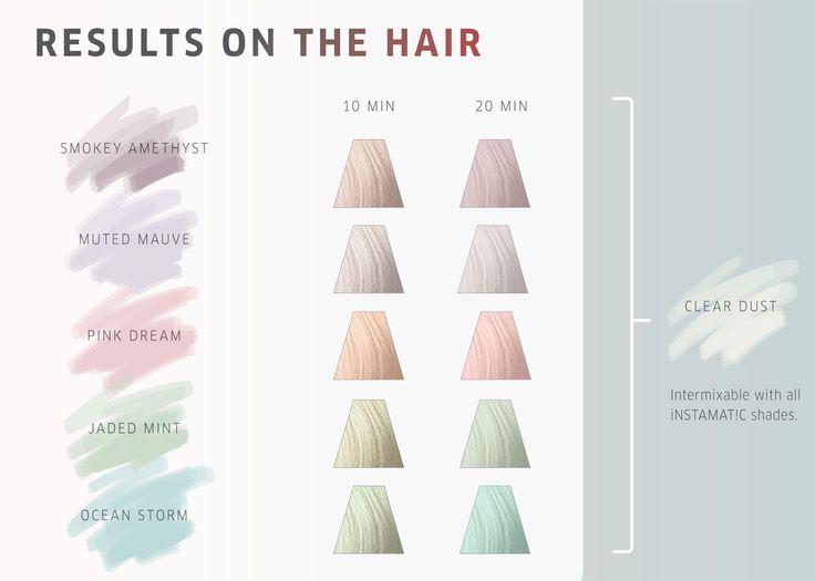 Pravana Rose Gold Formula Hairstylegalleries Com