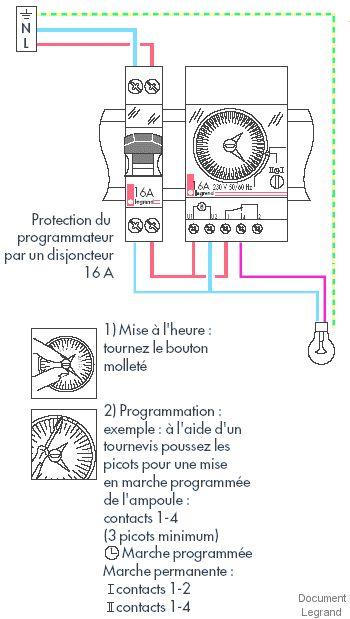 Les 25 meilleures id es de la cat gorie tableau electrique sur pinterest electrique - Puissance chauffage electrique m2 ...