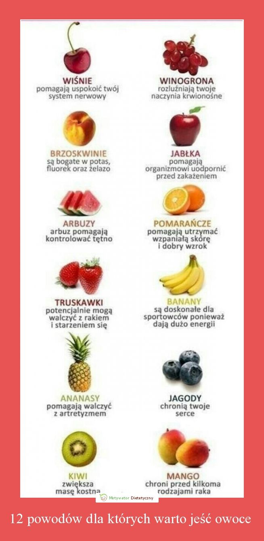 Codziennie nowe inspiracje dietetyczne i treningowe