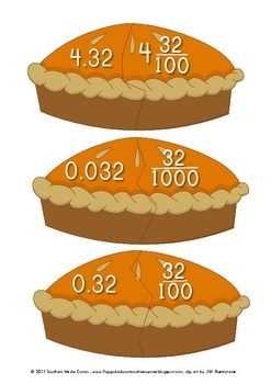 1000+ images about grade 5 math on Pinterest | Fractions, Anchor ...