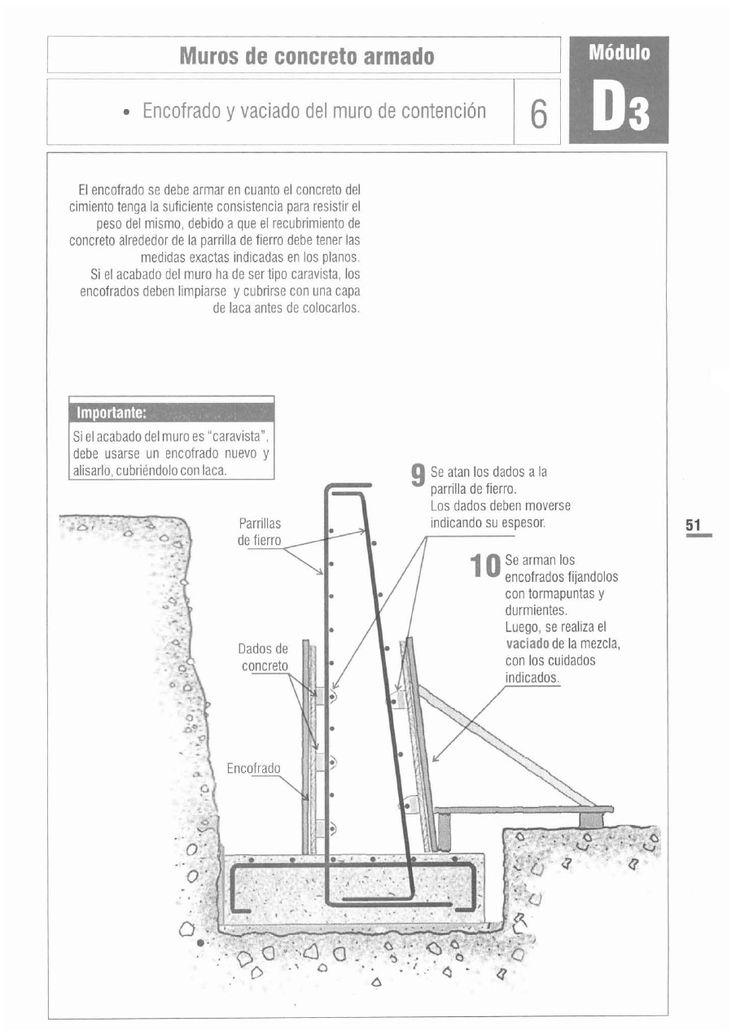 Proceso constructivo de muro de contencion francisco for Muro de concreto armado
