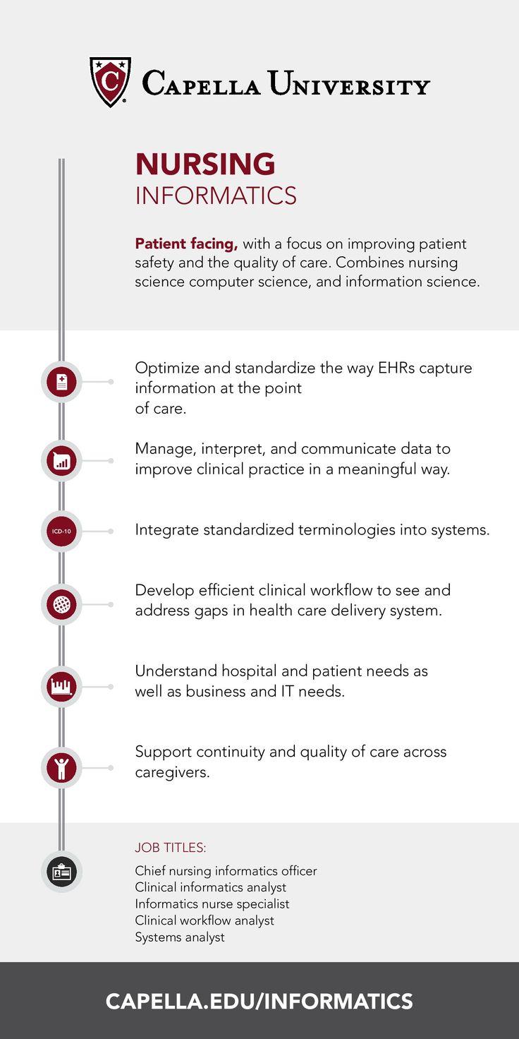 Best  Nursing Informatics Jobs Ideas On Pinterest Sepsis - Clinical informatics job description