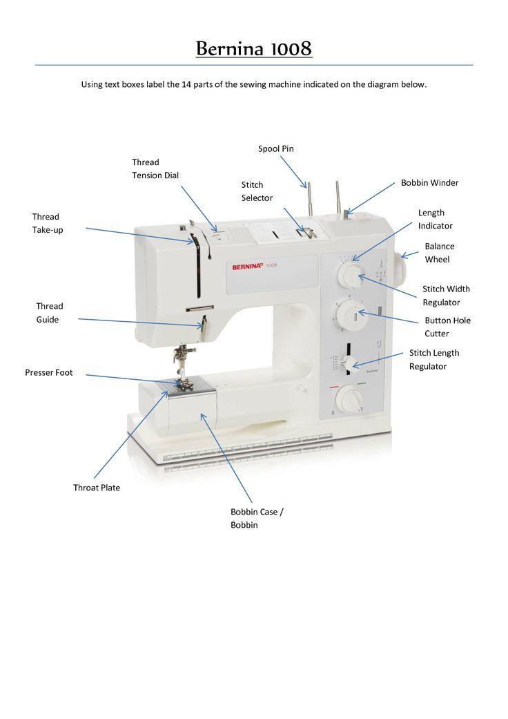 Bernina 1008 Diagram