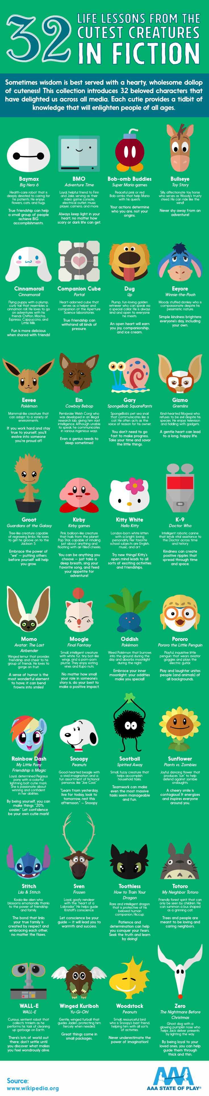 32 Life Lessons from the Cutest Creatures in Fiction #infographic #Entertainment #Fiction