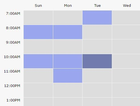 Weekly Scheduler is a tiny and easy-to-use jQuery plugin that helps you render a customizable weekly schedule / calendar with event handlers called after selection and removal.