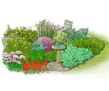 nonstop flower garden - Beautiful Garden Plans