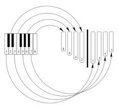 Image result for songs for 10 note kalimba (With images