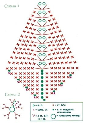 Manualidades navideñas tejidas a crochet:Flor de noche buena