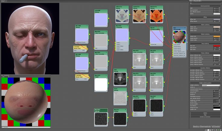 Hello friends! I'd like to share with you my skin shader settings (it's not done yet, but I hope it would be useful for you.) Original size http://postimg.org/image/tzewg52f3/full/